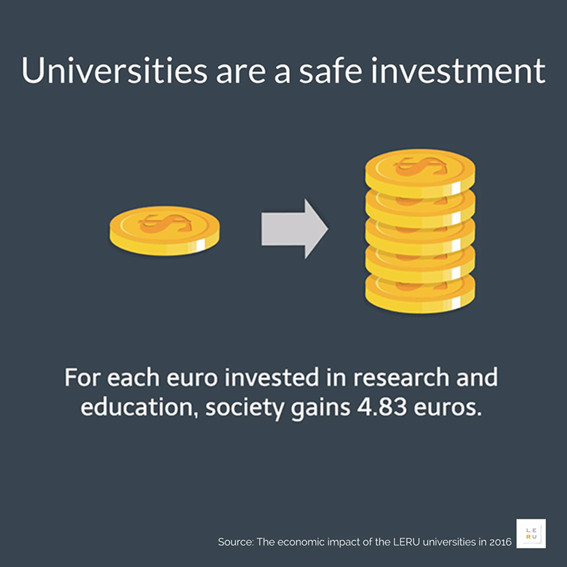 Universities play a significant role in driving the European economy
